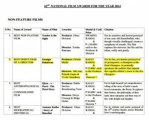 62nd-national-film-awards-for-the-year-2014